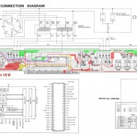 DT Full Diagram